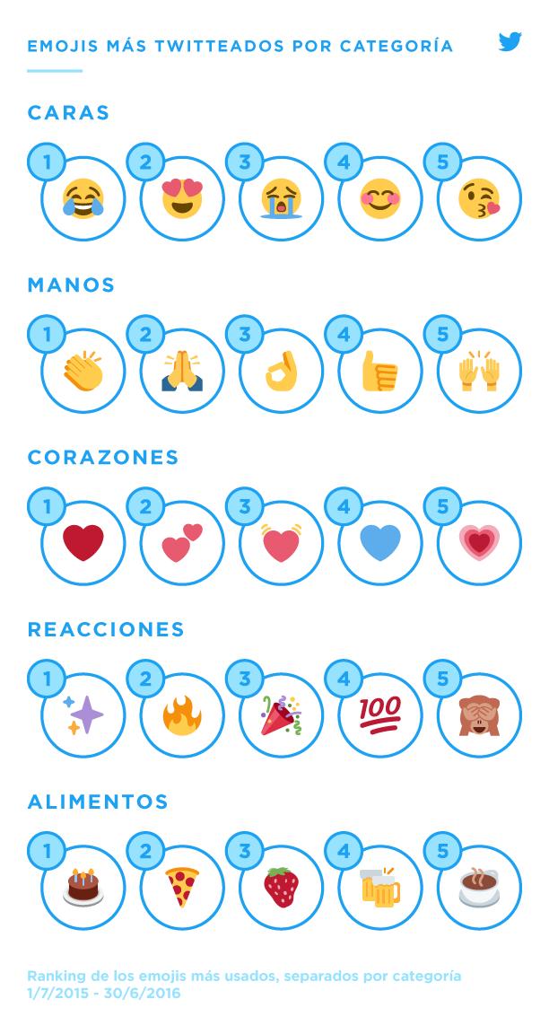 categoriasES